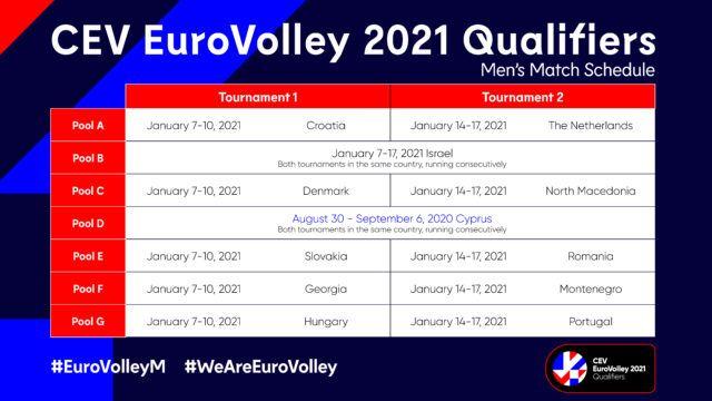 CEV objavljuje okvirni kalendar kvalifikacija za EuroVolley 2021
