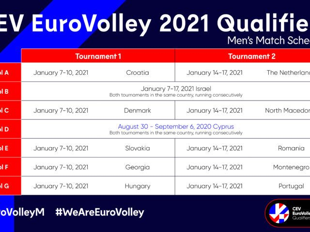 https://hos-cvf.hr/wp-content/uploads/2020/06/EuroVolley-2021-Qualifiers-schedule-men-640x480.jpg
