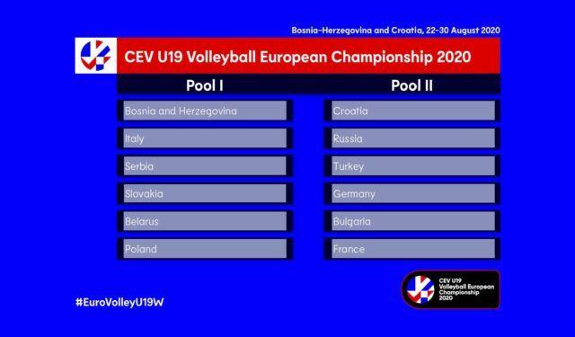 Izvučene skupine Europskog U19 prvenstva za žene
